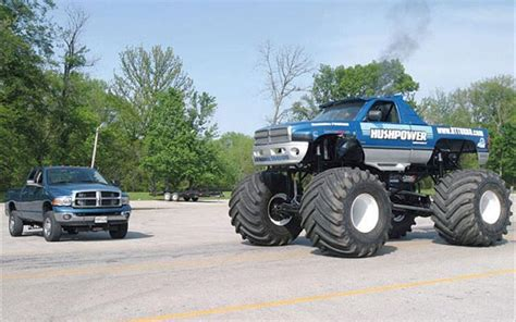 next monster truck show 1 8 summit petition