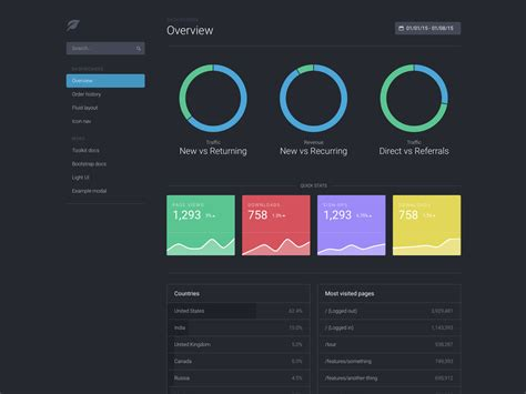 Bootstrap Theme Dashboard Bootstrap Themes