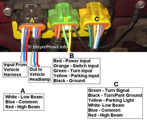 Meyerplows Info Meyer Headlight Changeover Module