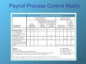 Flowchart Of Payroll Processing System Payroll Process