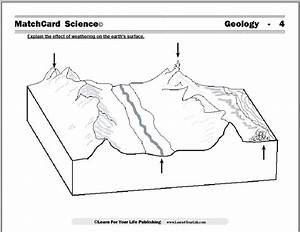Fill In The Blank Rock Cycle Diagram Worksheet