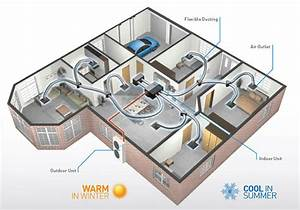 Panasonic Guide To Room Vs Ducted Air Conditioning