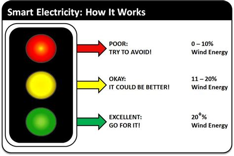 traffic signal work images