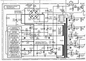 Obsolete Technology Tellye    Grundig Super Color A8872  96