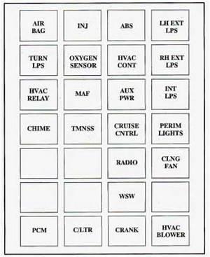 1996 Buick Riviera Fuse Box Diagram 41512 Antennablu It