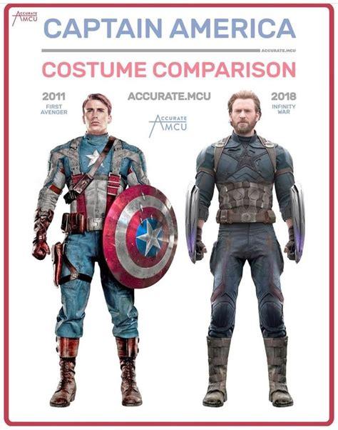 Captain America Costume Comparison   Captain america ...