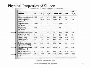 nanoHUB.org - Resources: ME 517 Lecture 04 ...