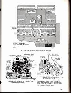 Endt673c Oil Circulation Diagram