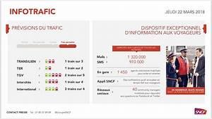 Prévision Info Trafic : previsions trafic derni res actualit s en direct info en temps r el scoopnest ~ Medecine-chirurgie-esthetiques.com Avis de Voitures