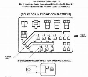 Diagram 2005 Montero Fuse Diagram Full Version Hd Quality Fuse Diagram Blogxgoo Mefpie Fr