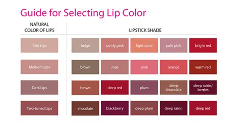pick    lipstick shade  sisters
