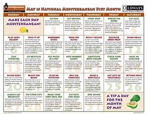 Dash Diet 28 Day Meal Plan Pdf