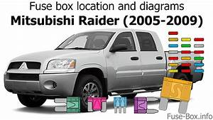 Fuse Box Location And Diagrams  Mitsubishi Raider  2005