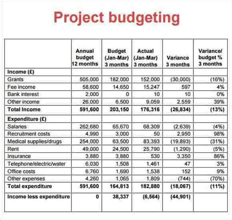 project budget templates find word templates