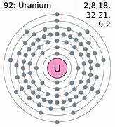 In Uranium there is 92...Uranium Atom