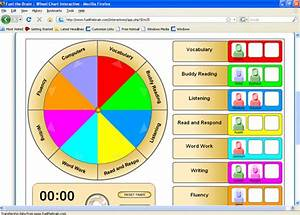How To Use The Wheel Chart Interactive