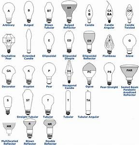 Dobhaltechnologies light bulb size advance