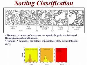 Introduction To Sedimentary Rocks