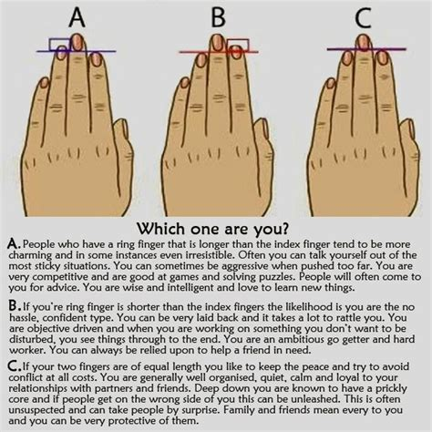 Wicca Teachings Chart  Hand Reading  Occult Knowledge  Palmistry  Wiccan  Esoteric Wisdom