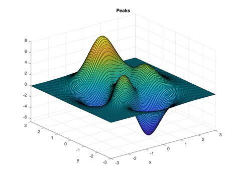 colors in matlab color matlab colors plot matlab colours as vertical bars