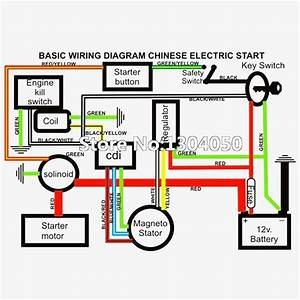 Wiring Diagram For Chinese 110 Atv In 2020