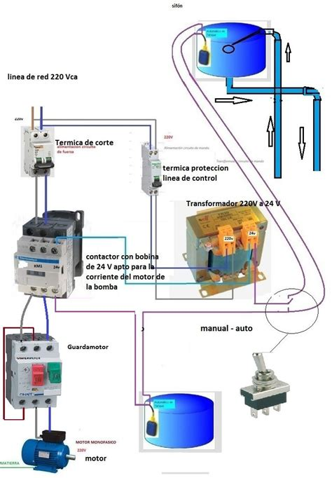 solucionado instalacion de guardamotor  contactor  bomba de agua electricidad del hogar