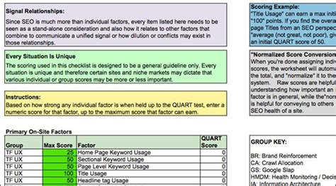 Seo System - seo audit checklist alan bleiweiss consulting