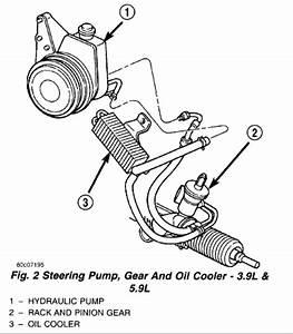 1999 Dodge Caravan Power Steering Pump Diagram Wiring