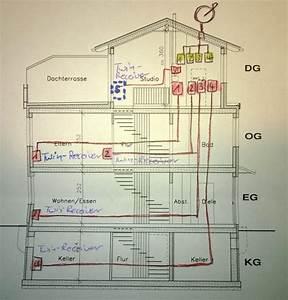 Kosten Sat Anlage Einfamilienhaus : installation sat anlage dach kosten expressrevizion ~ Lizthompson.info Haus und Dekorationen