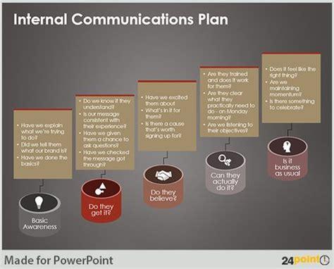 internal strategic plan template google search