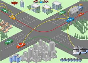 Vehicular Networking Solution