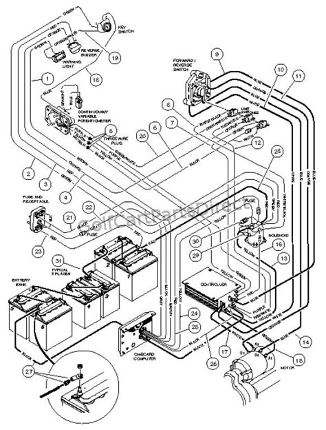Wiring Diagram For Club Car Charger by Club Car Charger Wiring Diagram Wiring Diagrams Dock