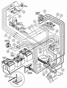 Diagram  1996 48 Volt Club Car Wiring Diagram Full