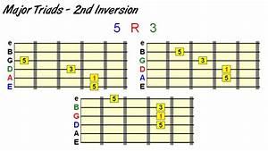 Bass Guitar Chord Chart Guitar Chord Inversions Demystified Youtube