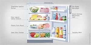 Was Ist Ein Kühlschrank : stromverbrauch im privathaushalt wer verbraucht mehr ~ Markanthonyermac.com Haus und Dekorationen