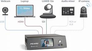 Learn About Streaming And Recording Systems