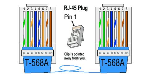 what is rj45 connector rj45 connector used in ethernet connectivityfiber optic components