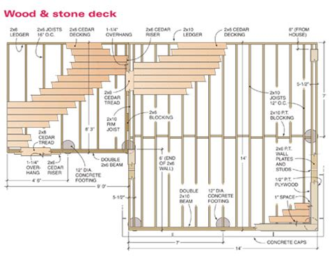 small cabin blueprints wood deck construction plans how to build a deck 5 credits