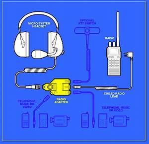 20 Fresh Ptt Switch Wiring Diagram