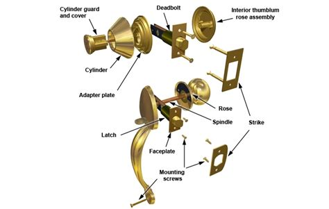 door knob diagram door parts description parts of a door knob i15 for
