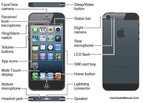 iphone 6 specs gallery pictures iphone6