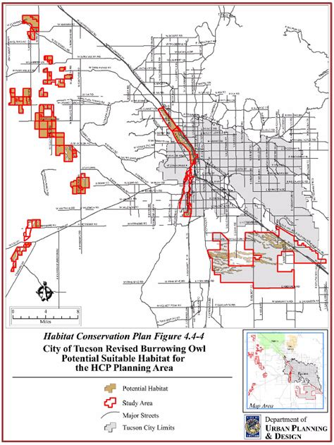 Habitat Conservation Plan Covered Species Official