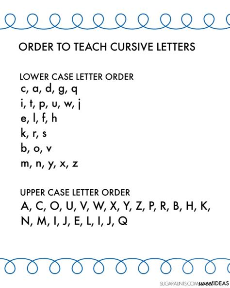 Cursive Writing Alphabet And Easy Order To Teach Cursive Letters  The Ot Toolbox