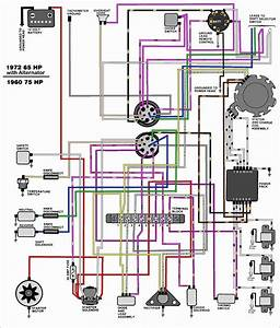 Johnson Outboard Controls Diagram  U2014 Untpikapps