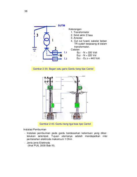 teknik distribusi tenaga listrik jilid