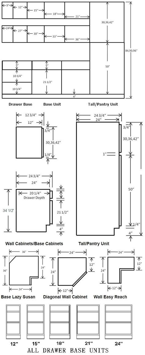 Standard Base Cabinet Sizes by Standard Cabinet Dimensions Available From Most Cabinet