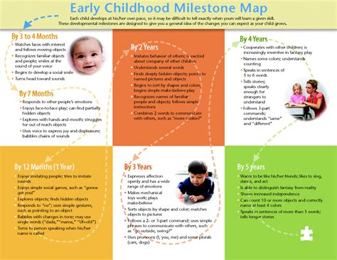 preschool language development milestones at home speech therapy for expressive language skills 644