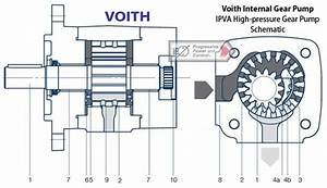 Voith Ipva High