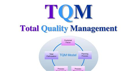 Trade India.: Total Quality Management (TQM)