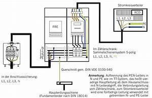 Fi Schalter Anklemmen : schaltplan unterverteilung pdf lichtschalter beschriftung ~ Whattoseeinmadrid.com Haus und Dekorationen